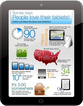 How Big Are Tablets?