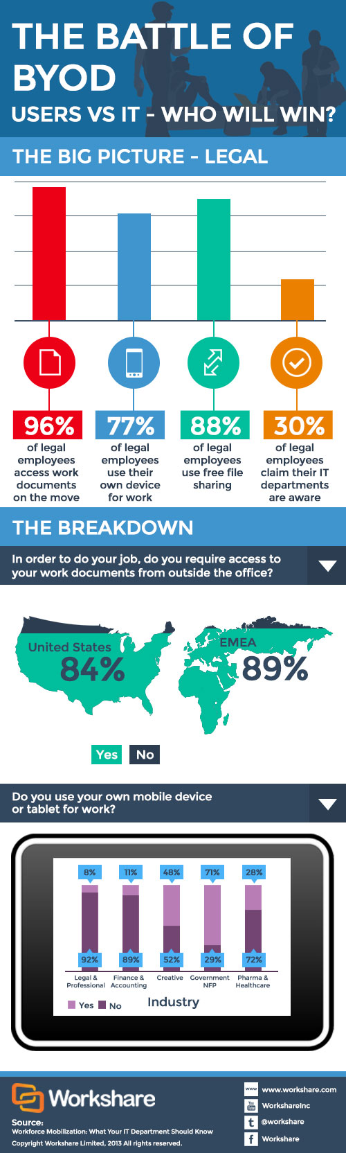 Legal Workforce Mobilization Infographic
