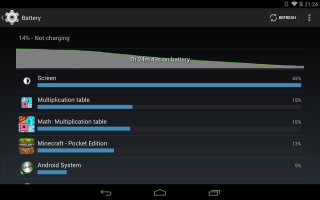 How to: Stop My Battery-Eating Android Device