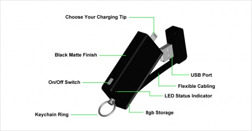 ChargeAll Keychain Charger