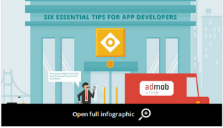 Check Out Google's Tips for App Development Success