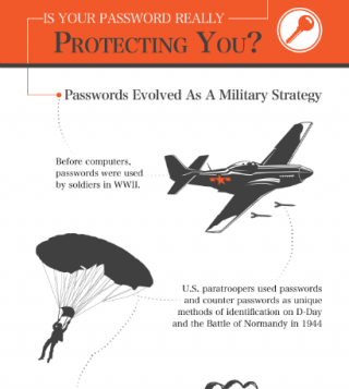 Password Protection to Protect Your Stuff