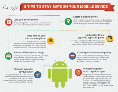 google infographic securing mobile
