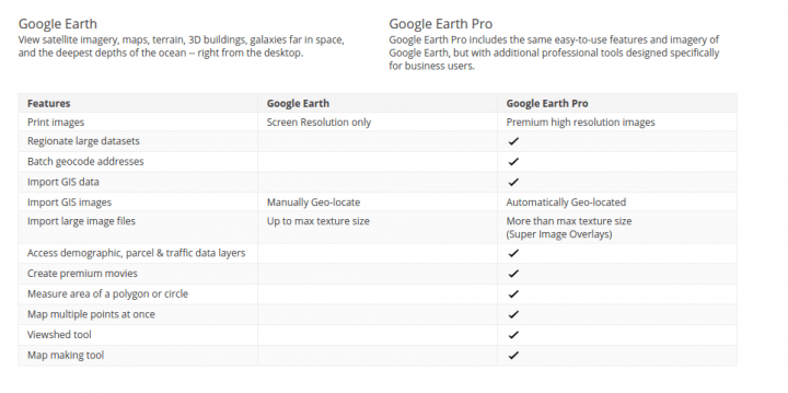 Google Earth Comparison
