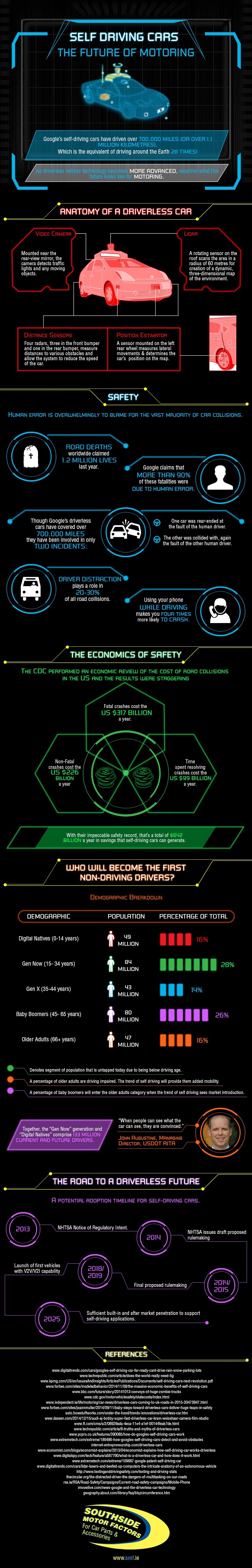 Self-Driving-Cars-IG