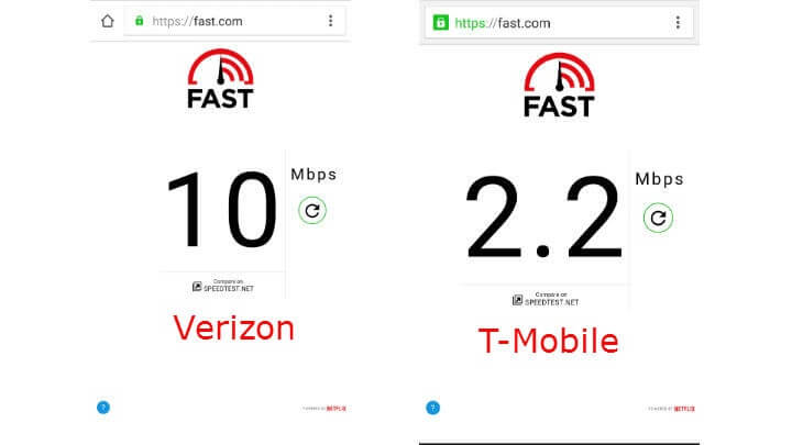 Verizon versus T-Mobile